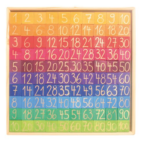 Imagen de Contando con colores